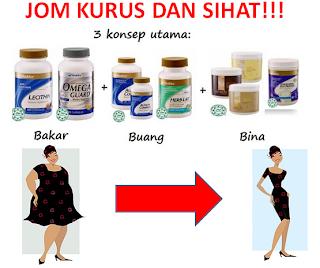 http://mummydinashoppe.blogspot.com/2013/02/7-cara-kuruskan-badan.html
