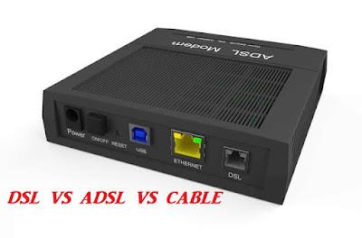 DSL Vs Cable Vs Fiber Internet Explaination