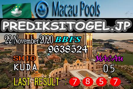 Prediksi Togel Wangsit Macau Pools Minggu 22 November 2020