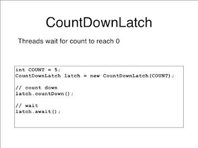 CountDownLatch Example in Java