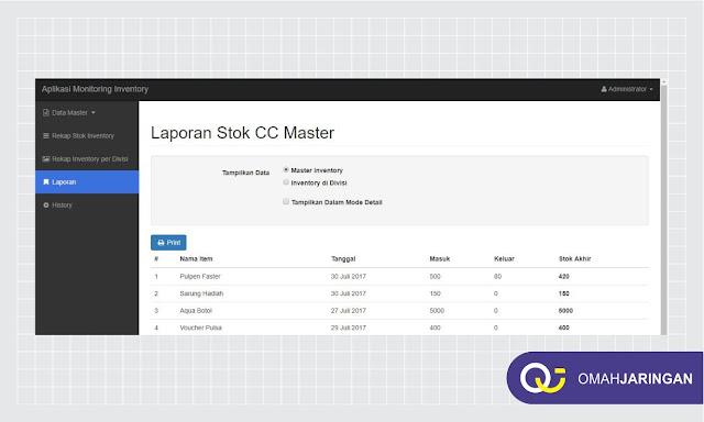 Fitur Barang di Master dan Divisi Review Aplikasi Inventory Barang Berbasis Web Php, MySQL dan Codeigniter