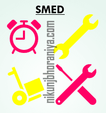SMED Single Minute Exchange of Die