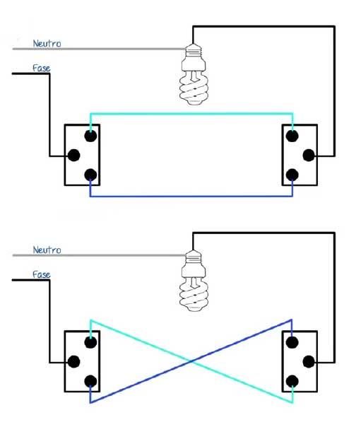 Instalaciones eléctricas residenciales - Diagramas de cableado de apagador de tres vías