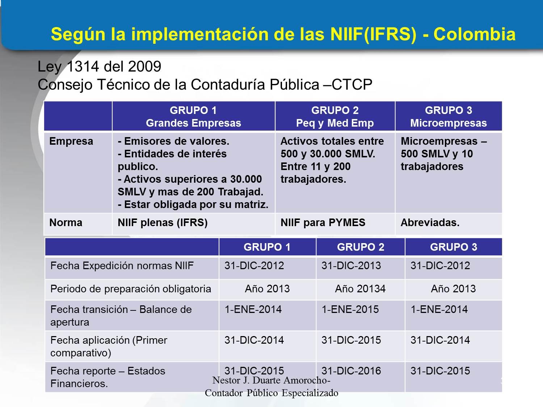 ley 1450 de 2011 plan nacional de desarrollo 2010 2014 vuelve a modificar las definiciones de micro peque a y mediana empresa agregando nuevos