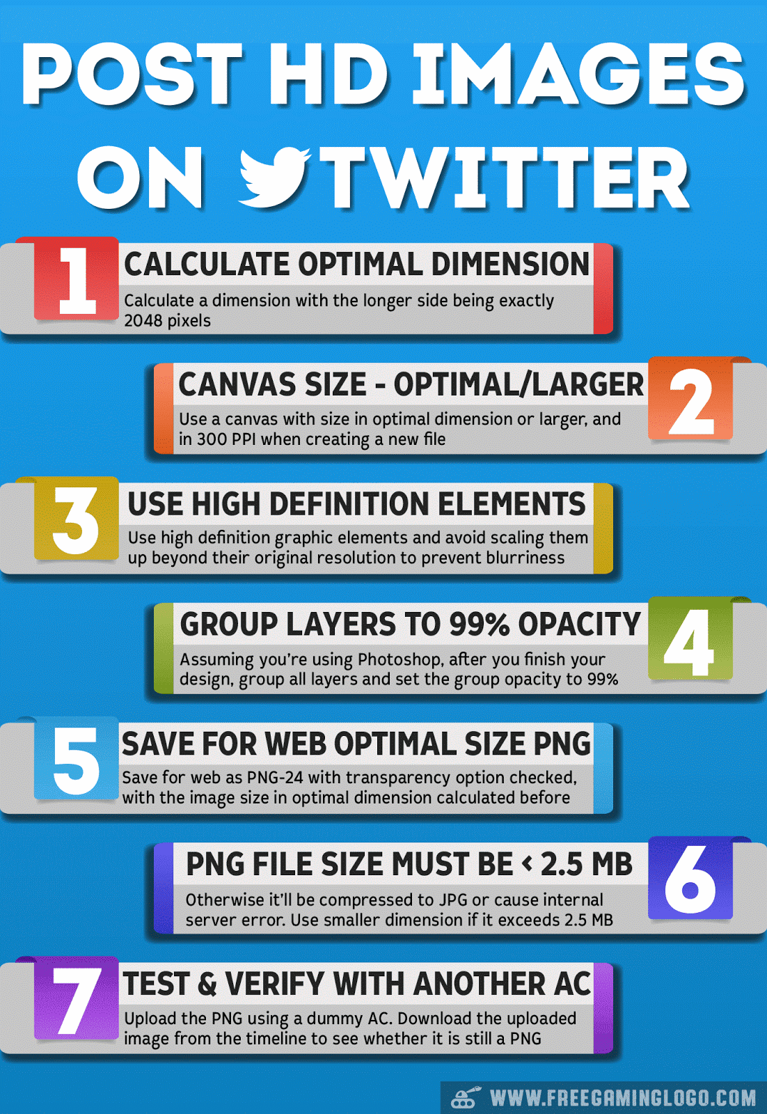 Infographics: Avoid Twitter JPG Compression By HD PNG To Improve Upload Quality
