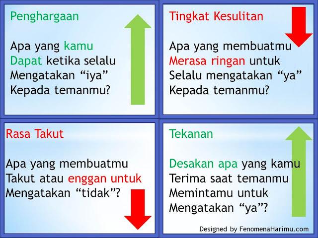 Empat pertimbangan berpikir