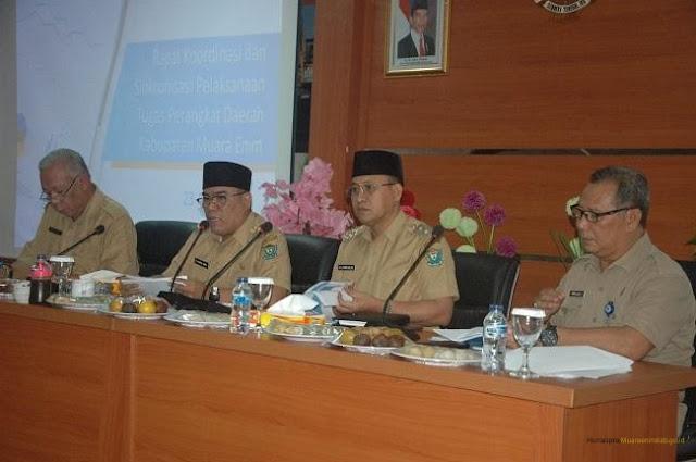 Rapat Koordinasi Pelaksanaan Tugas Perangkat Daerah Di Pimpin Langsung Oleh Bupati