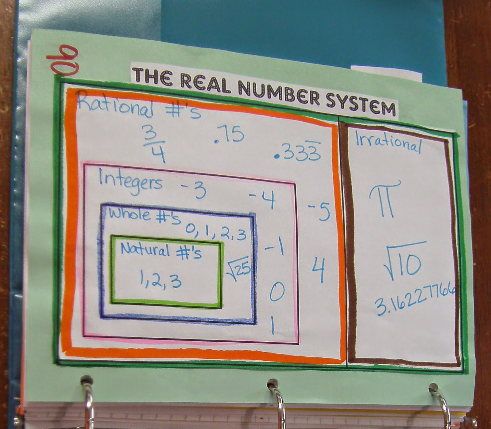 Hodges Herald The Forgotten Post The Real Number System