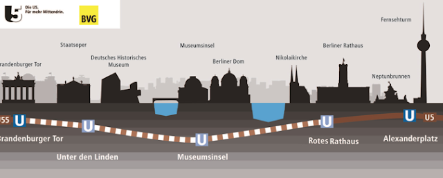 linha U5 completa - UBahn Berlim