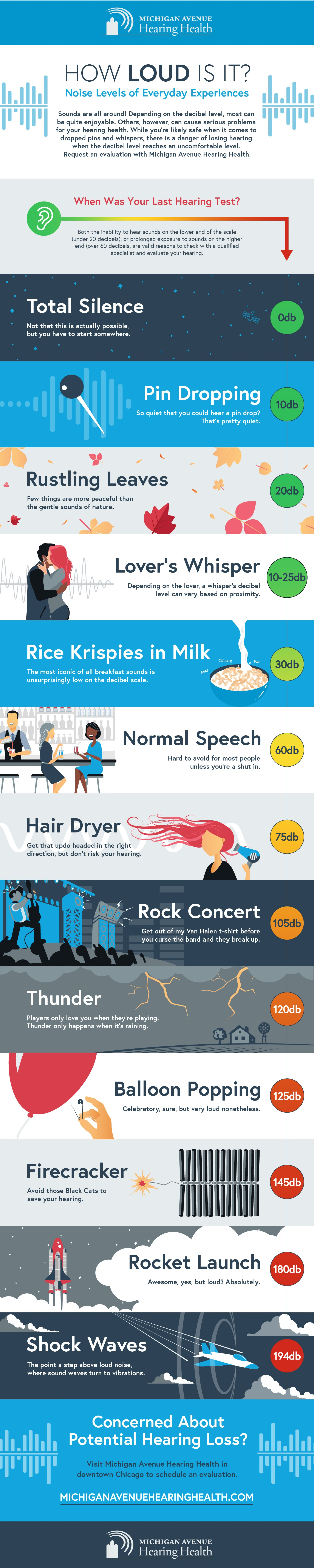 How Loud Is It #infographic