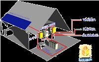 Fotovoltaica. Aislada