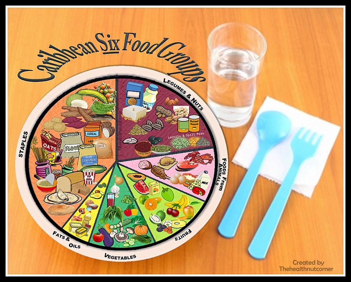 Five Food Groups High Five