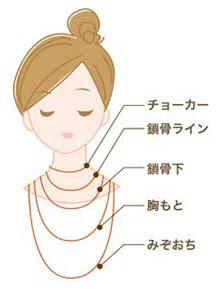 アクセサリー,ネックレス,参考,サイズ,accessories,necklace,reference,size