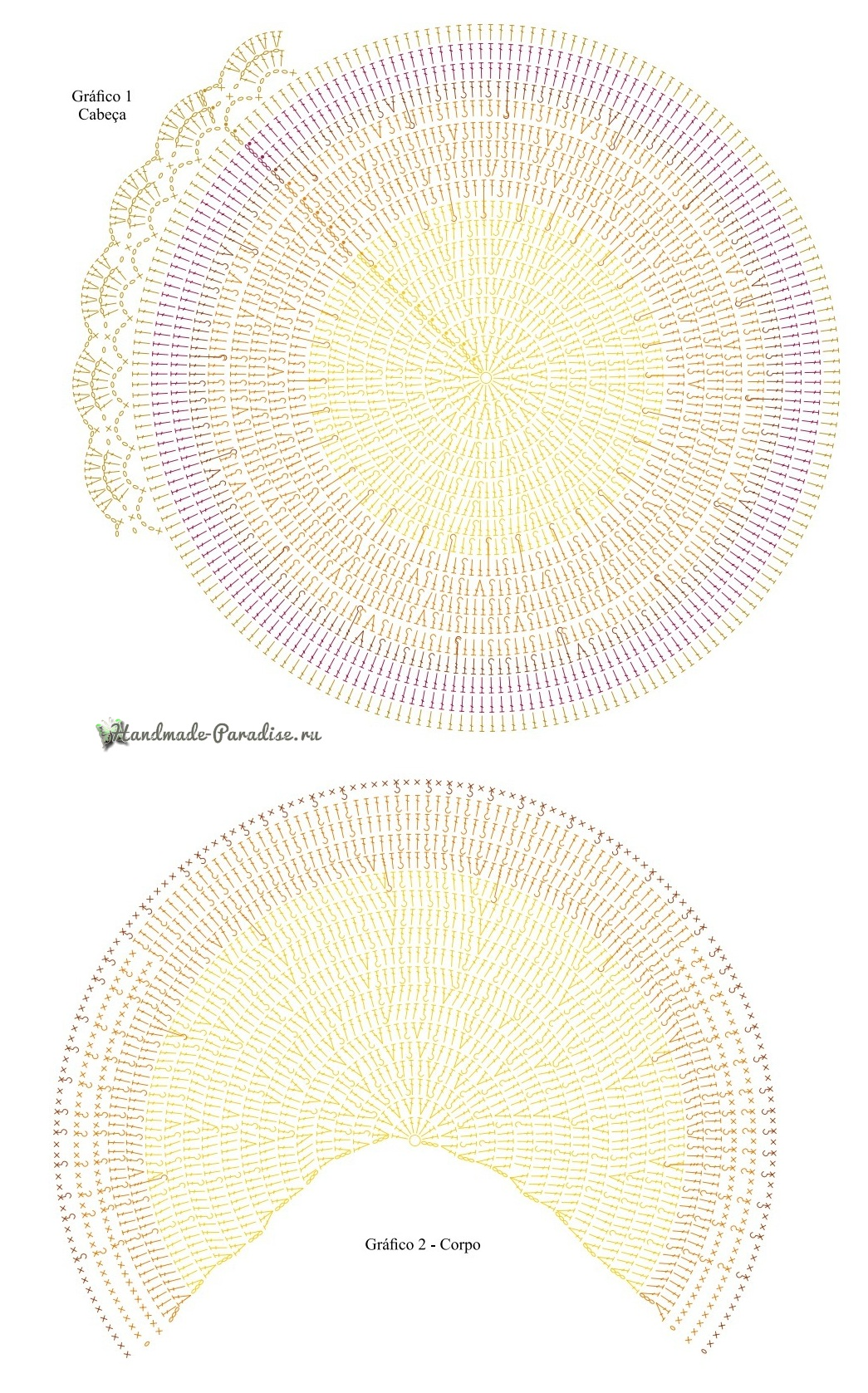 Схемы вязания крючком детского коврика «Львенок» (1)