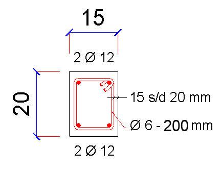 Kalkulator BMI