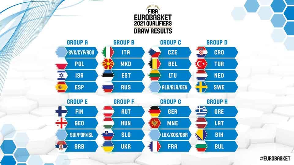 Gruppen Europameisterschaft 2021