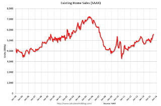 Calculated Risk: Catching Up: Existing Home Sales in July