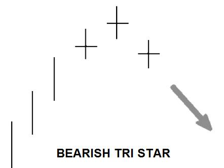 Cara mudah membaca candlestick forex