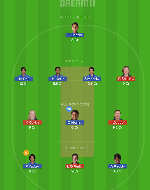 IN-W vs IR-W Dream11 Predictions,