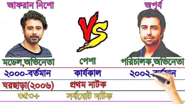 নিশো Vs অপূর্বAfran Nisho Vs Apurbo Comparison