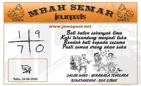 Prediksi Mbah Semar Rabu 24 Juni 2020