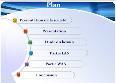 https://www.stagepfe.com/2014/05/themes-template-modele-powerpoint-pour.html
