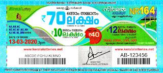 """KeralaLotteries.net, """"kerala lottery result 13 3 2020 nirmal nr 164"""", nirmal today result : 13/3/2020 nirmal lottery nr-164, kerala lottery result 13-03-2020, nirmal lottery results, kerala lottery result today nirmal, nirmal lottery result, kerala lottery result nirmal today, kerala lottery nirmal today result, nirmal kerala lottery result, nirmal lottery nr.164 results 13-3-2020, nirmal lottery nr 164, live nirmal lottery nr-164, nirmal lottery, kerala lottery today result nirmal, nirmal lottery (nr-164) 13/3/2020, today nirmal lottery result, nirmal lottery today result, nirmal lottery results today, today kerala lottery result nirmal, kerala lottery results today nirmal 13 3 20, nirmal lottery today, today lottery result nirmal 13-3-20, nirmal lottery result today 13.3.2020, nirmal lottery today, today lottery result nirmal 13-3-20, nirmal lottery result today 13.03.2020, kerala lottery result live, kerala lottery bumper result, kerala lottery result yesterday, kerala lottery result today, kerala online lottery results, kerala lottery draw, kerala lottery results, kerala state lottery today, kerala lottare, kerala lottery result, lottery today, kerala lottery today draw result, kerala lottery online purchase, kerala lottery, kl result, yesterday lottery results, lotteries results, keralalotteries, kerala lottery, keralalotteryresult, kerala lottery result, kerala lottery result live, kerala lottery today, kerala lottery result today, kerala lottery results today, today kerala lottery result, kerala lottery ticket pictures, kerala samsthana bhagyakuri"""