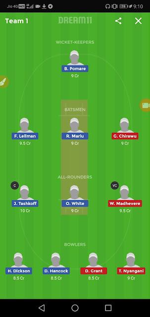 NZ-U19 vs ZIM-U19 Dream11 Team,Nz-Y vs Zim-Y Dream11 team