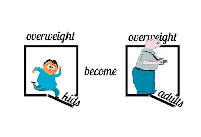 Childhood obesity: symptoms, causes, complications