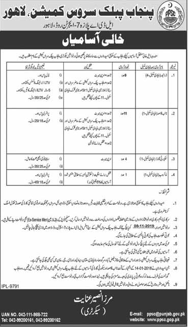 Latest  Jobs in PPSC
