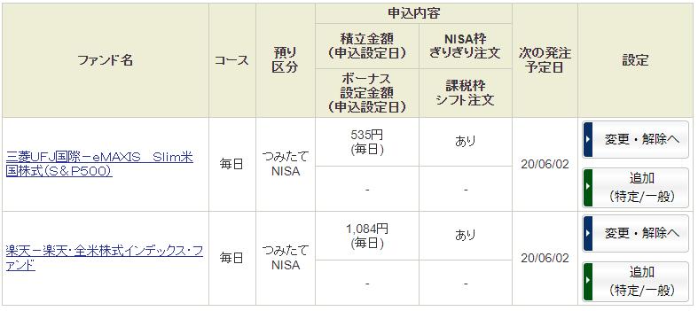 SlimS&P500 毎日535円、楽天VTI 毎日 1084円