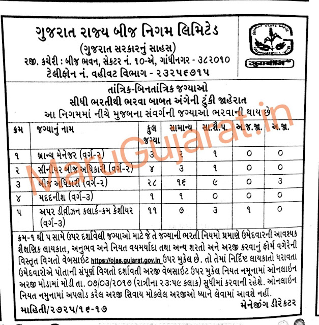 GSSCL (GURABINI) Recruitment 2017 for 47 Branch Manager