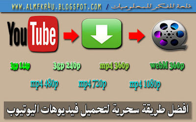 Download YouTube videos without programs - HD