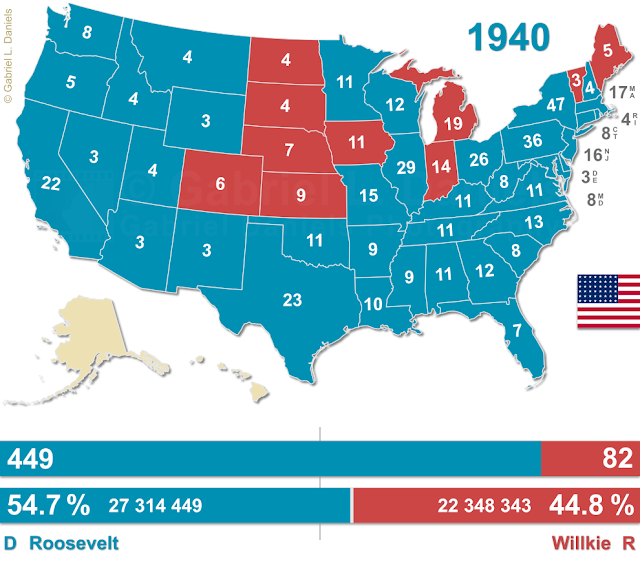 United States of America presidential election of 1940