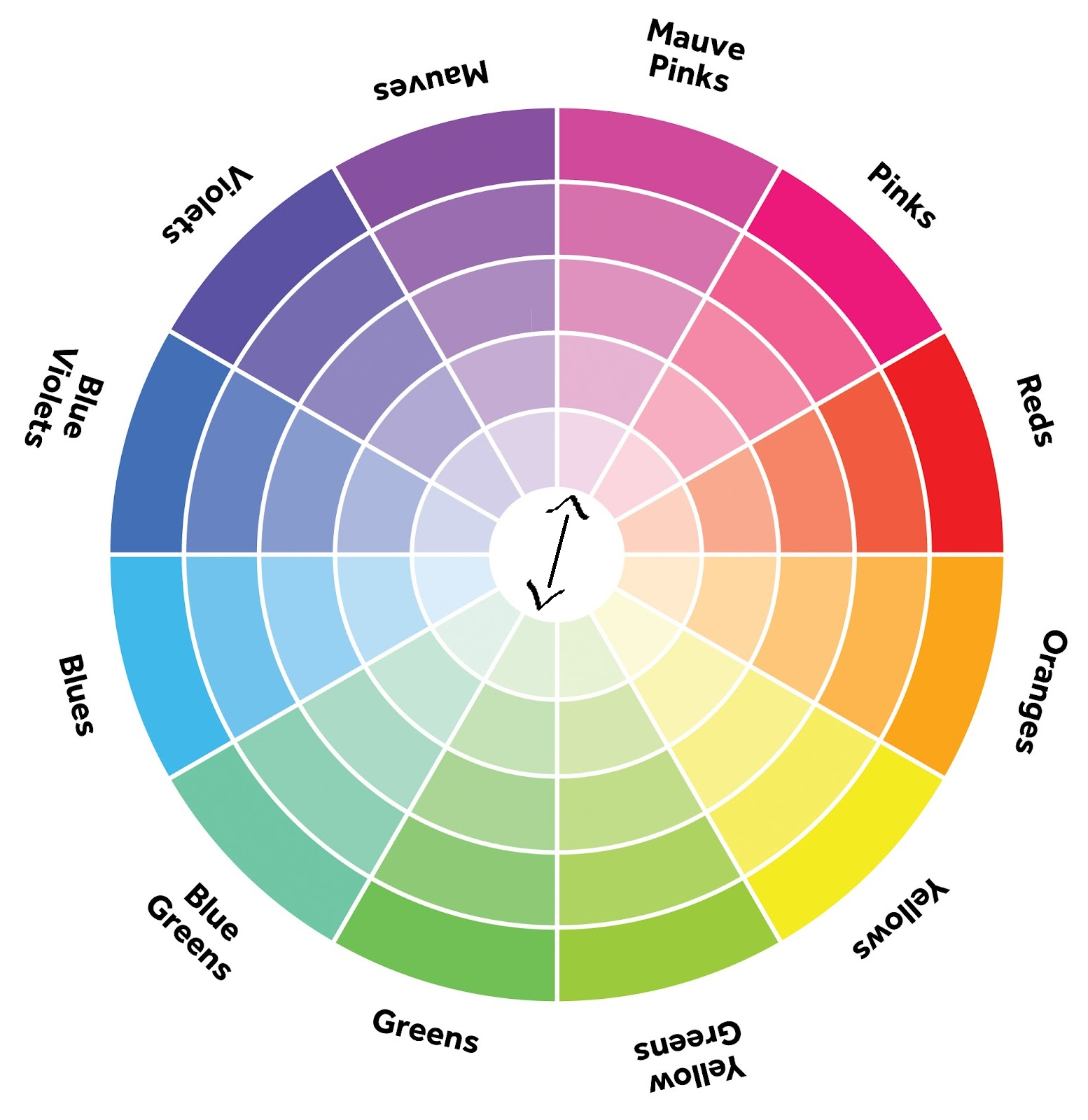 Hair Color Wheel Chart Hair Color Wheel Chart Newhairstylesformen Com