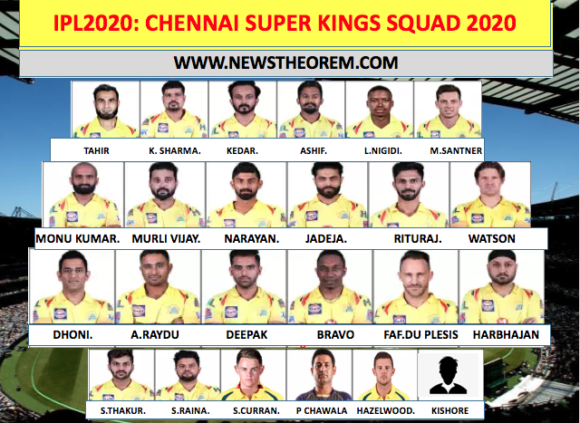 IPL2020: Complete 24 Players IPL2020  squad of Chennai Super Kings