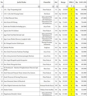 Daftar Harga Buku Perpustakaan SMA Paket 3 juta