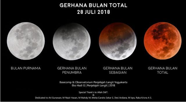 Fenomena Gerhana Bulan Sebagian Terjadi 17 Juli 2019