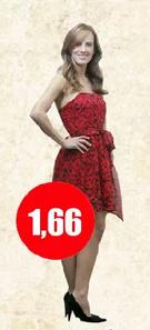 Cuánto mide Diana Bolocco