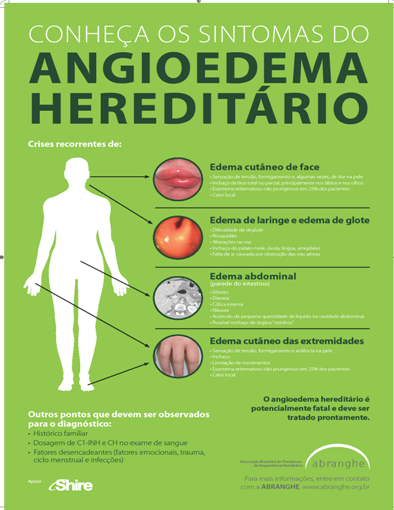 Image result for angioedema hereditário