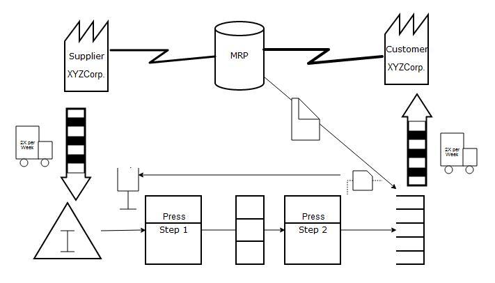 Prof. Luciano Borges: Diagramas em EaD: Diagramly