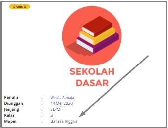 Download RPP Daring SD Kelas 3 Bahasa Inggris