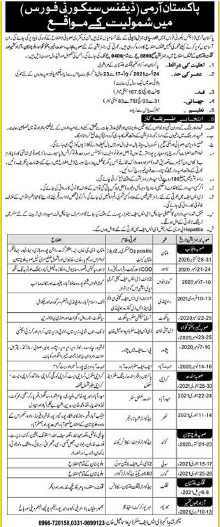 Latest Defense Security Force DSF Jobs Announcement Across Pakistan 2020-21 for Sepoy Positions