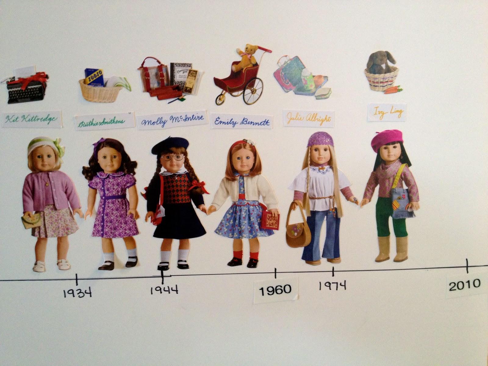 Semi Organized Mom Our American Girl Timeline