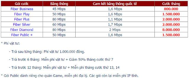 Đăng Ký Internet FPT Cẩm Đông 3