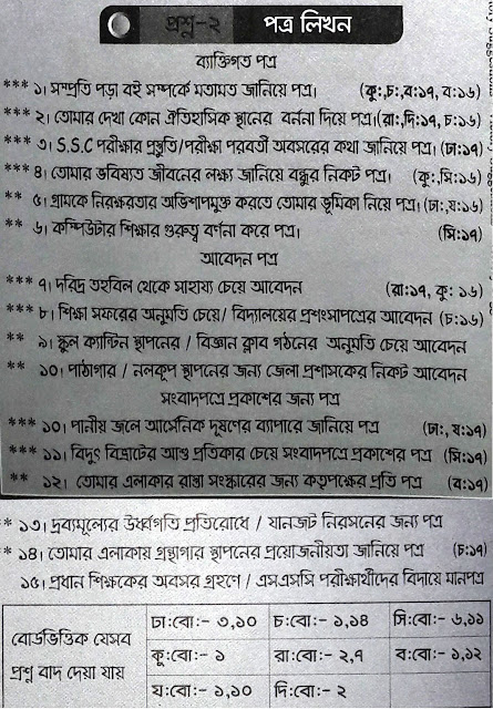 SSC Bangla 2nd Paper Suggestion - 02