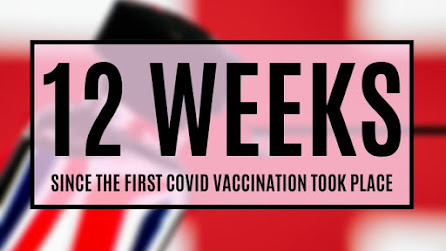 020321 12 weeks since first COVID vaccination in the UK