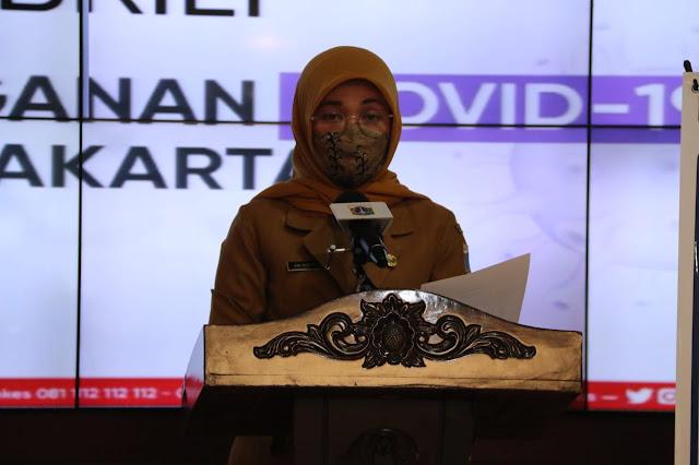 Update Terkini : Orang Terpapar COVID-19 di Jakarta Saat Ini Capai 19.474 dan Sembuh 11.997