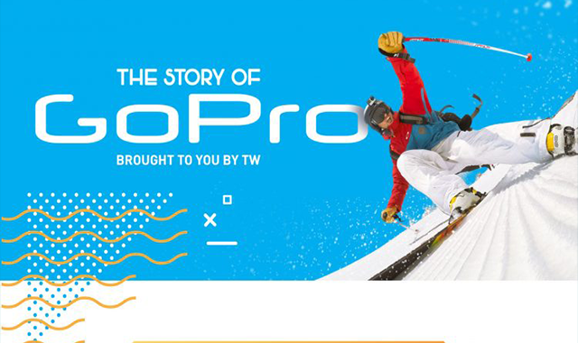 The Story Of Gopro