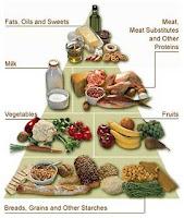 viaindiankitchen - Eating Heart Healthy Foods